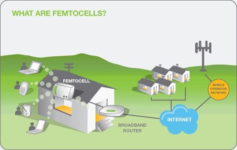 What Are Femtocells