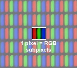 Pixel Subpixels