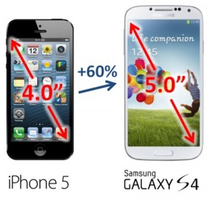 iPhone and Galaxy S4 Size Comparison