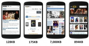 Webpage Download Sizes