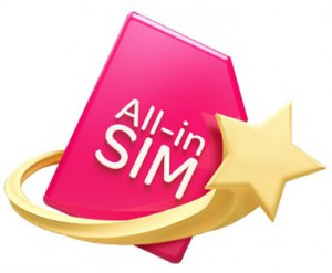 TalkTalk All-in SIM Card