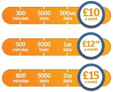 Sainsburys Pay As You Go Bundles