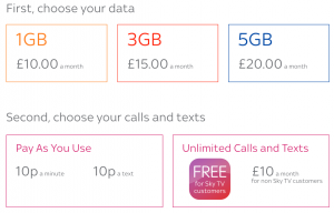 Sky Mobile Plans: 1GB for £10, 3GB for £15 or 5GB for £20