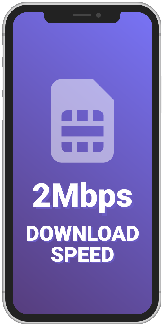 2mbps Download Speed How Fast Is 2mbps What Can You Do With It